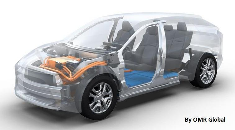 UK Battery Electric Vehicle (BEV) Market Share, Trends, Size,