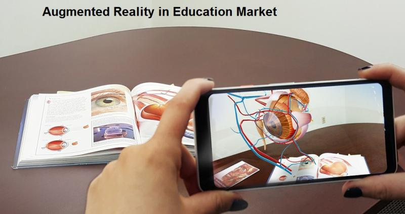 AUGMENTED REALITY IN EDUCATION MARKET