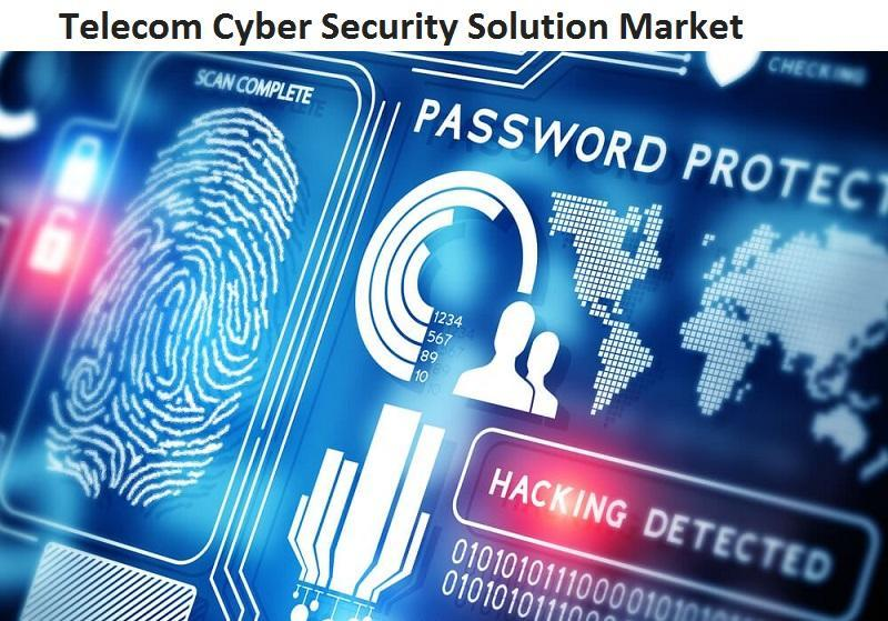 Telecom Cyber Security Solution Market set to witness huge
