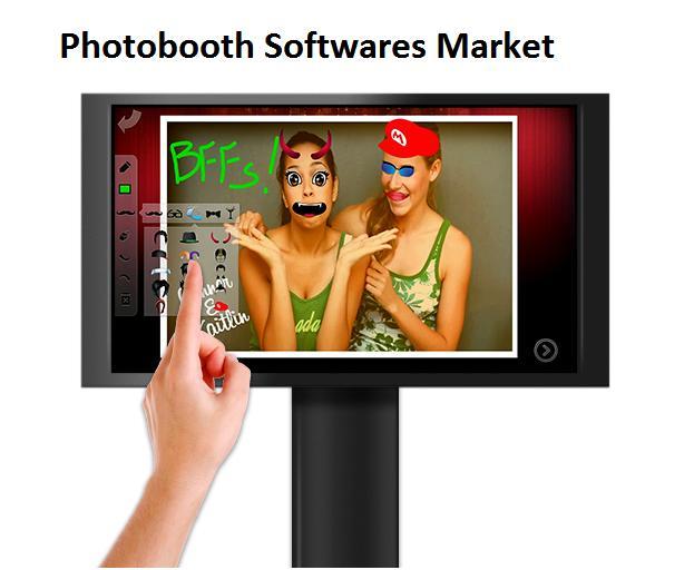Photobooth Softwares Market