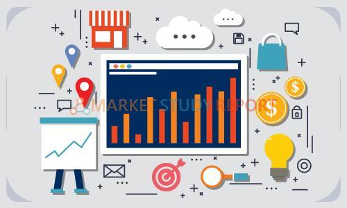 E-commerce Automotive Aftermarket Market