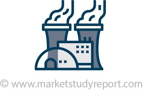 Gas Turbine Market