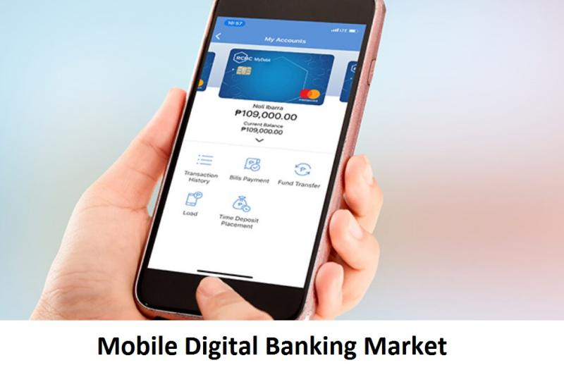 Mobile Digital Banking Market to Witness Massive Growth by 2028 |