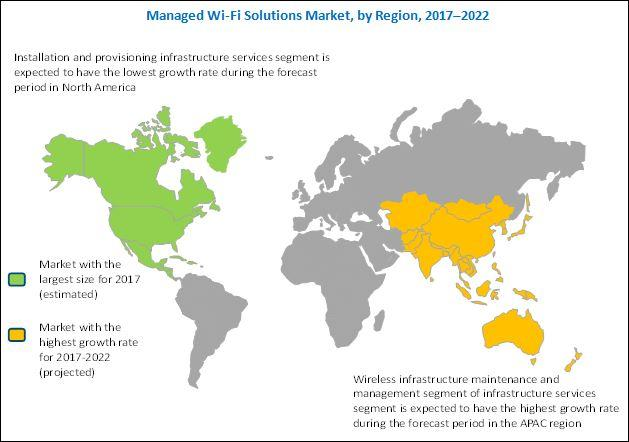 Managed Wi-Fi Solutions Market, Managed Wi-Fi Solutions