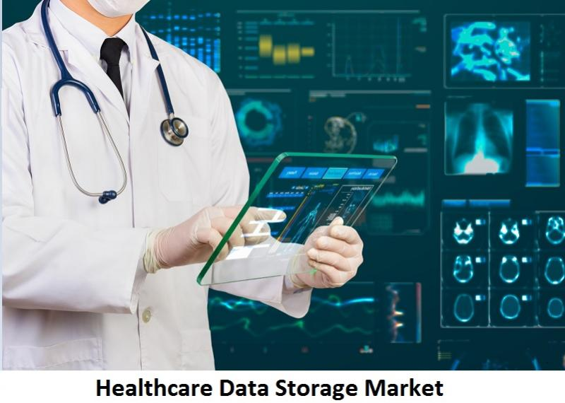 Healthcare Data Storage Market Rising Trends and New