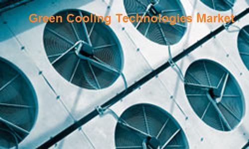 GREEN COOLING TECHNOLOGIES MARKET