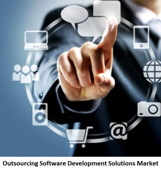Outsourcing Software Development Solutions Market to See Huge