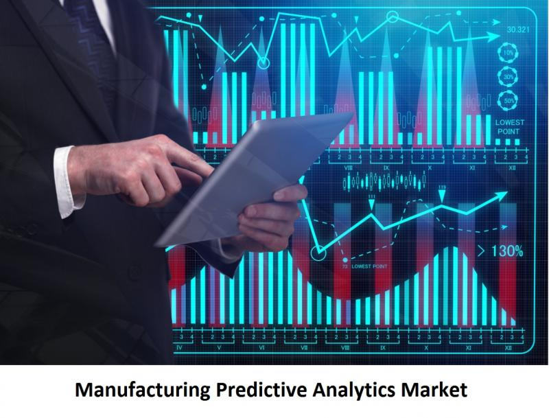 Manufacturing Predictive Analytics Market Witnesses