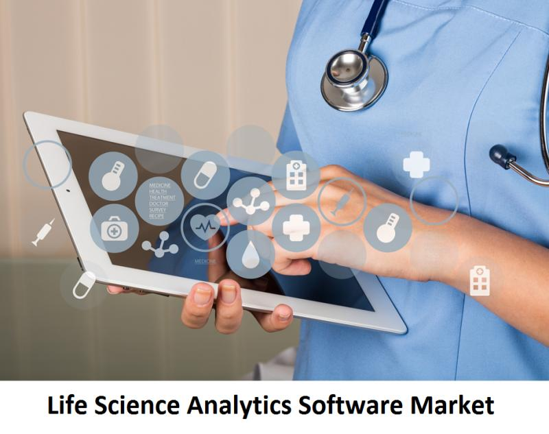 Life Science Analytics Software Market Driving Growth Till 2028