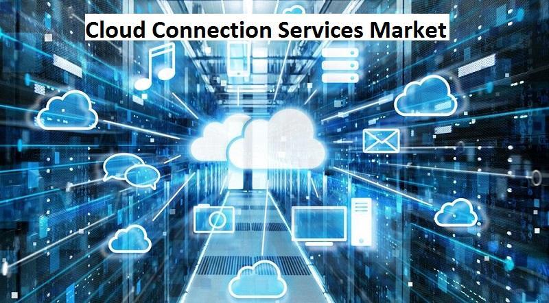 Cloud Connection Services Market