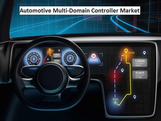 Automotive Multi-Domain Controller Market