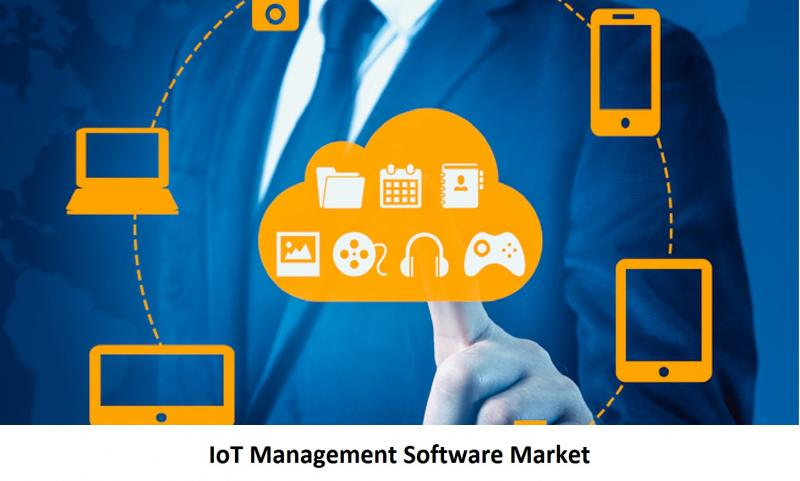 Massive Growth of IoT Management Software Market by 2028 | SAP,