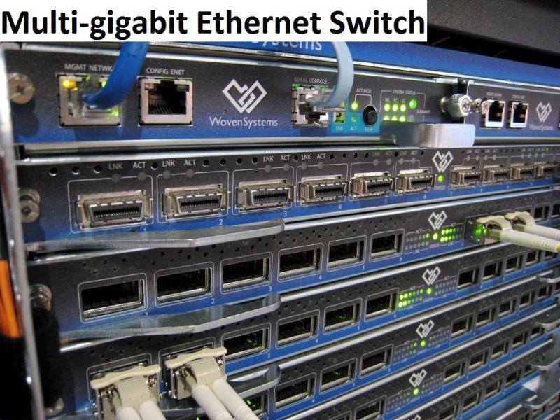 Multi-gigabit Ethernet Switch Market
