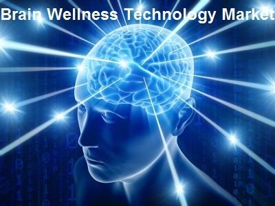 BRAIN WELLNESS TECHNOLOGY MARKET