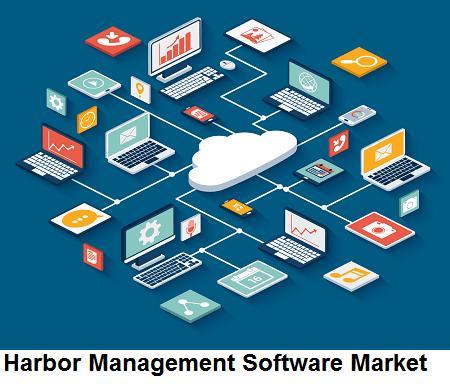 Highly Trending Report on Harbor Management Software Market