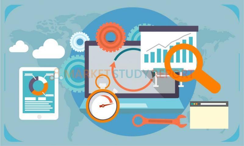 System Integration Market