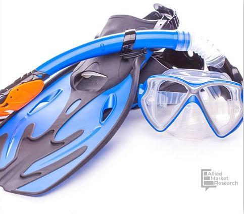 Water Sport Gear Market