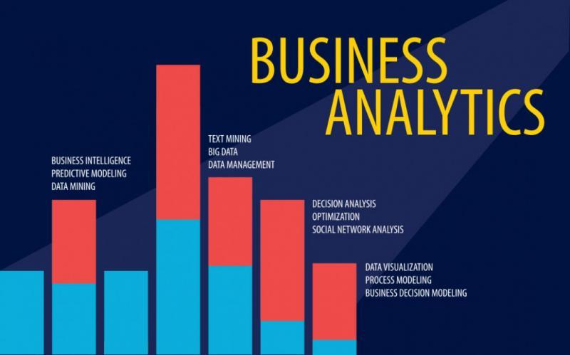 Business Analytics Market - Premium Market Insights