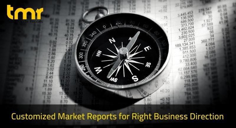 Digital Fitness Market 2028 | TMR Research : Adidas AG, Apple