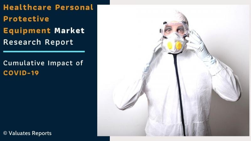 Healthcare PPE Market Size, Share, Growth and Forecast 2026
