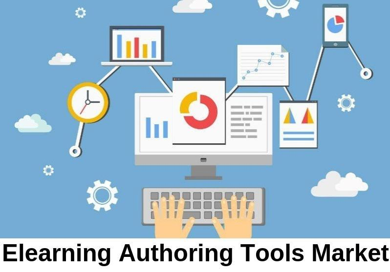 Elearning Authoring Tools Market By Rising Trends
