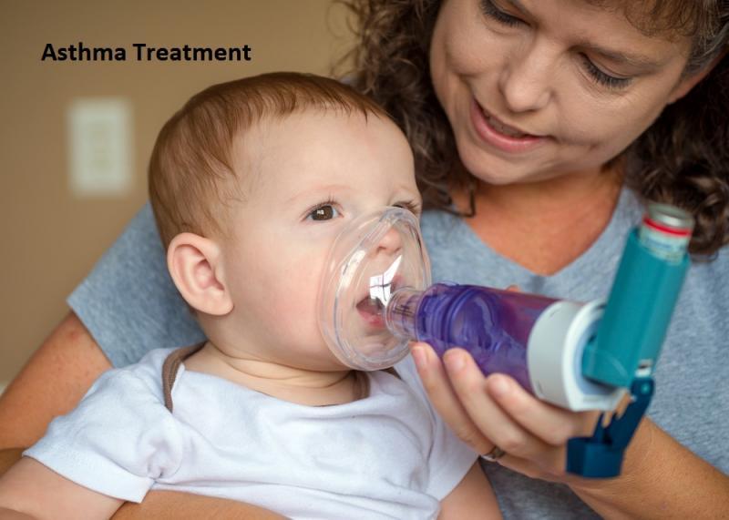 Asthma Treatment Market