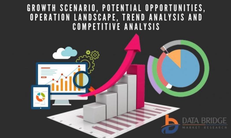 Service Market for Data Center Market