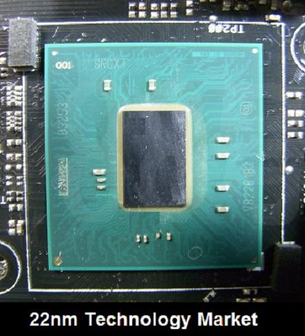 22NM TECHNOLOGY MARKET
