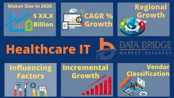 Global healthcare IT consulting services market