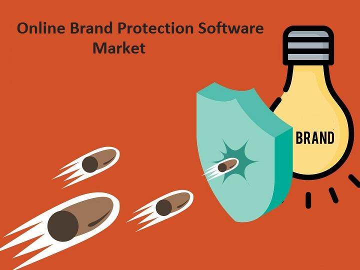 Online Brand Protection Software Market