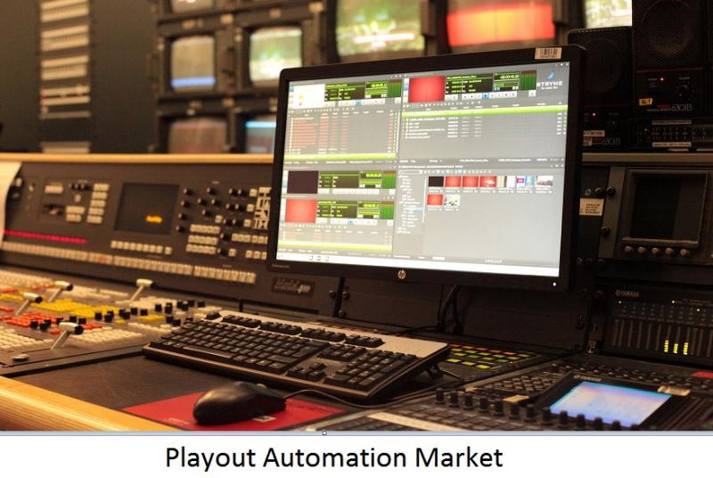 Playout Automation Market Huge Demand & Future Scope by 2028  