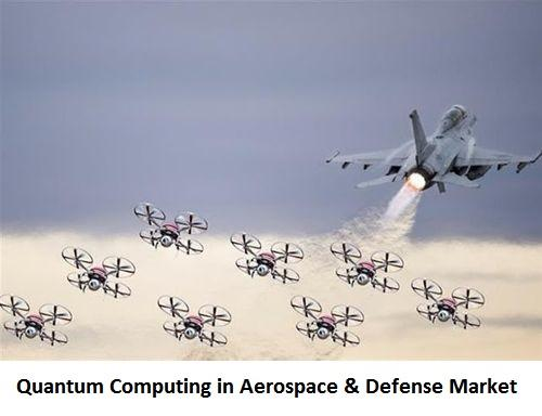 Quantum Computing in Aerospace & Defense Market to See Huge