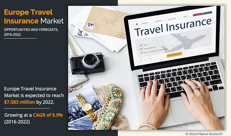 Europe Travel Insurance Market