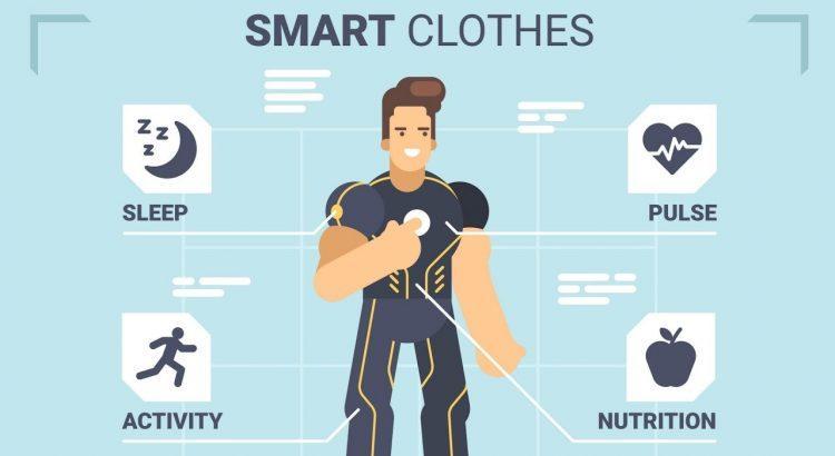 Smart Clothing Market