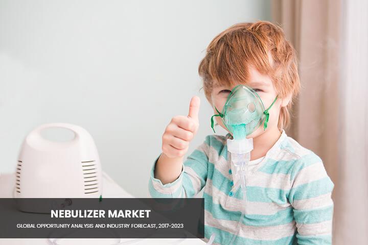 Nebulizer Market