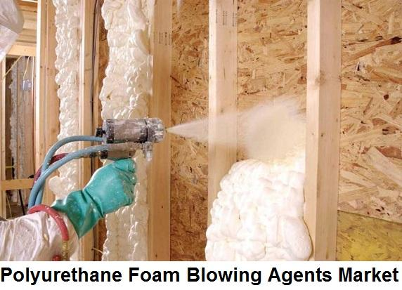 Latest Research Report on Polyurethane Foam Blowing Agents