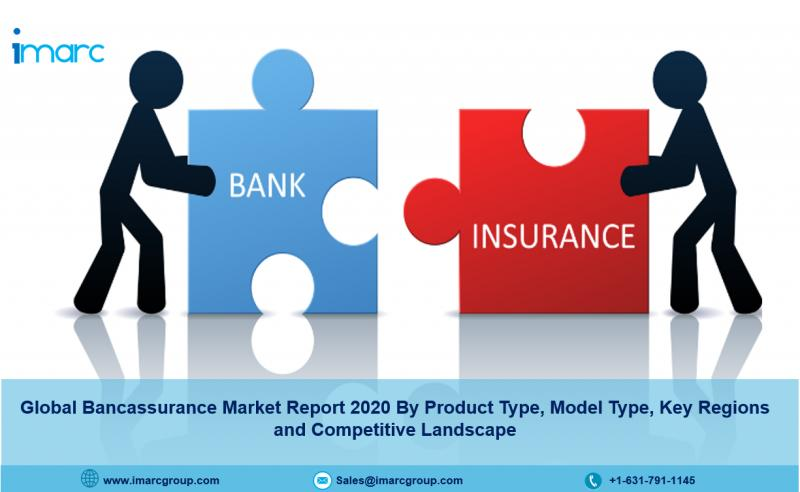 bancassurance market trends
