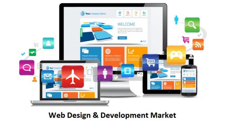 Web Design & Development Market Set to Witness Booming Growth