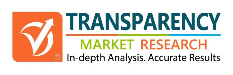 Specialty Fertilizers Market To Rise To US$14,734.4 mn by 2025