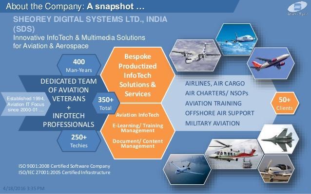 Global Flight Data Monitoring and Analysis (FDMA) Market