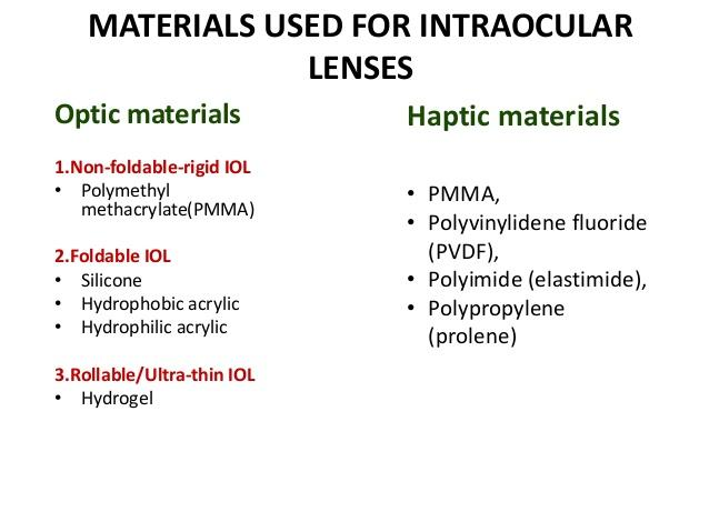 Global Intraocular Lens (IOL) Material Market to Witness