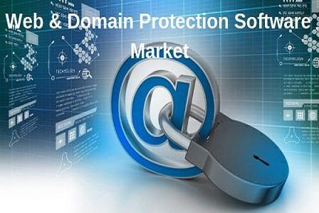 Web & Domain Protection Software Market to Witness Huge Growth