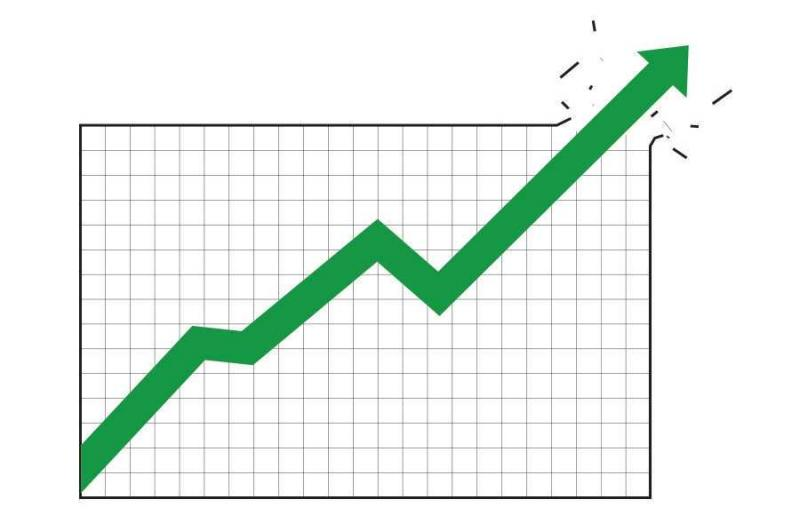 Hepatitis C Drugs Market Depth Analysis By Statistics, Industry