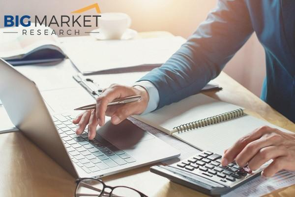 Data Historian Market Rising With 7.22% CAGR And Reach USD 1470.7