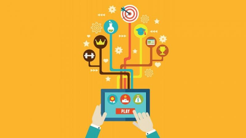 Game Learning , Game Learning Market, Game Learning Market Analysis