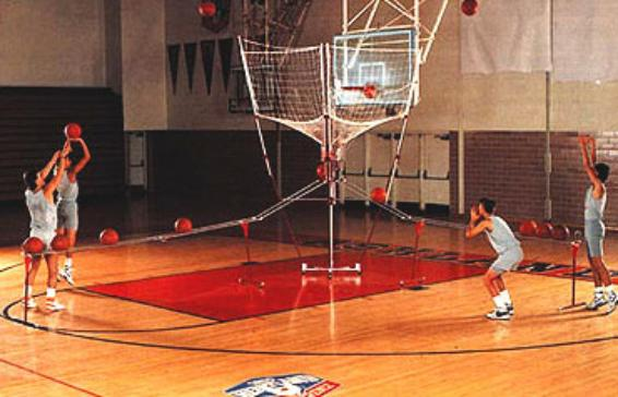 Basketball Machines market