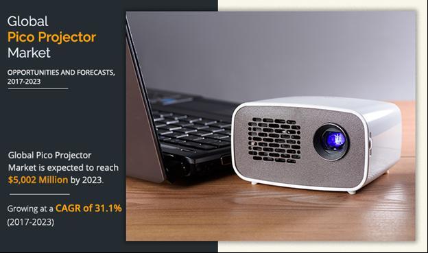 Pico Projector Market