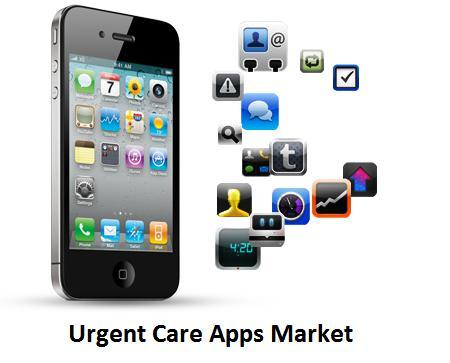 Urgent Care Apps Market Latest Innovation, New Technologies Research 2020 to 2027|