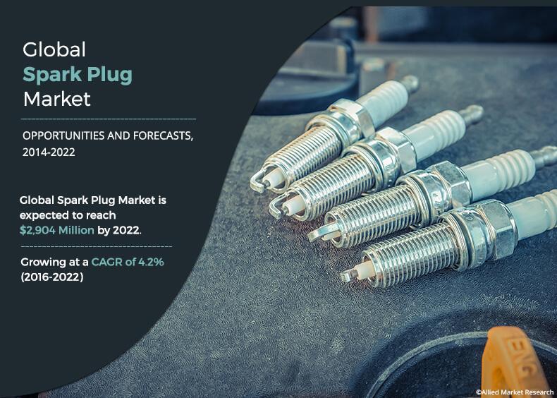 Spark Plug Market to Eyewitness Massive Growth   Ngk Spark Plug