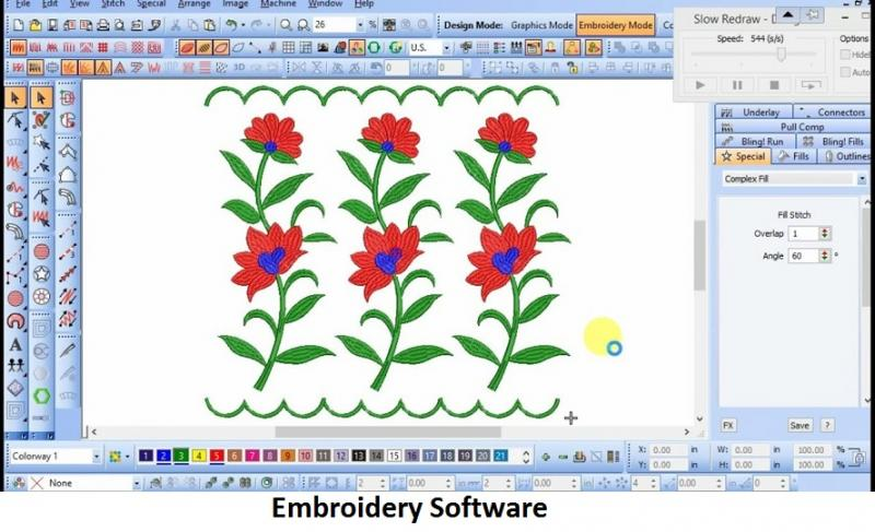 Embroidery Software Market Expanding Rapidly With Forecast